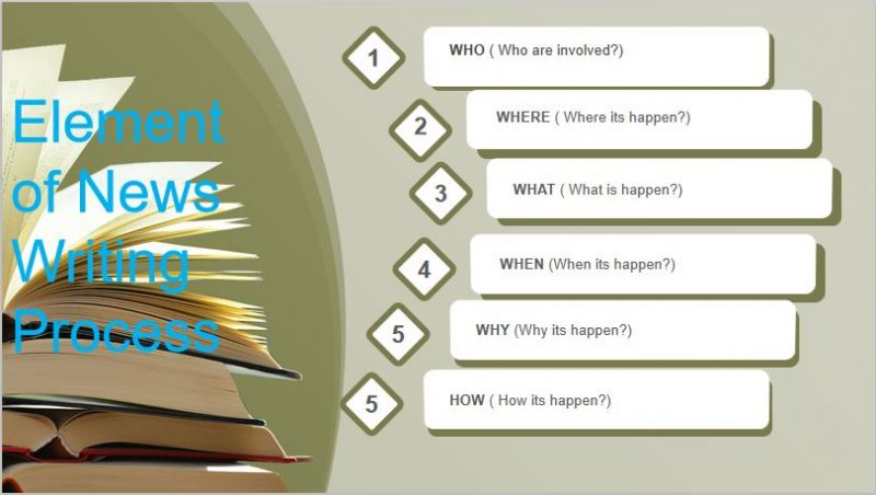 News Writing Process- Element of News Writing, Types of News Reporting in Journalism. Example of News Writing Process.