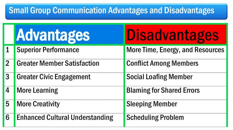 Small Group Communication Advantages and Disadvantages