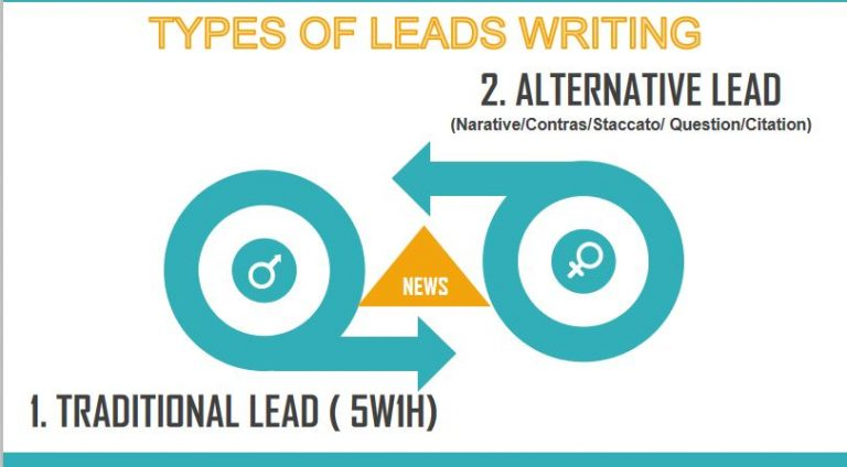 Lead Writing types in journalism